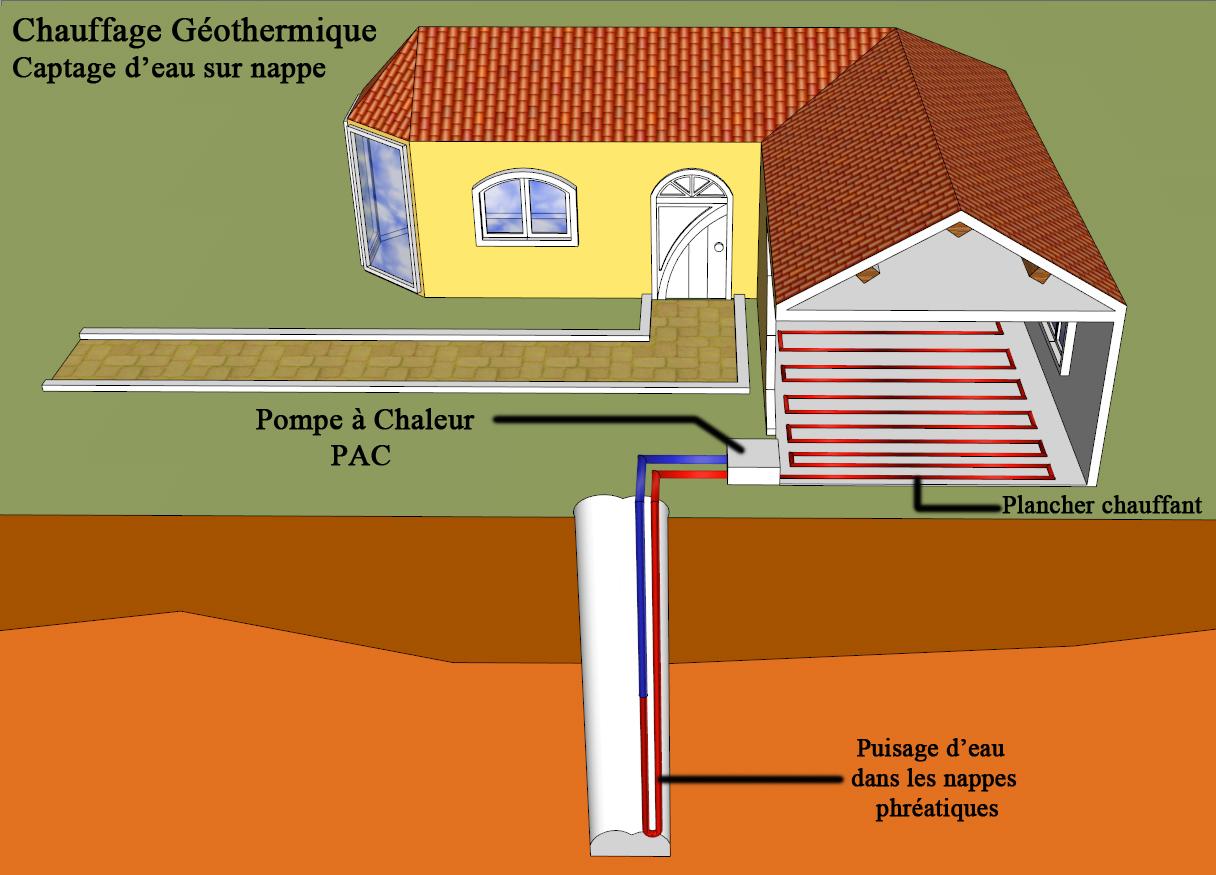 I principes et fonctionnement - Principe de fonctionnement de la geothermie ...
